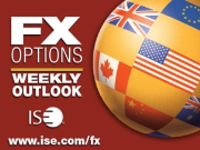 FX Options Weekly Outlook