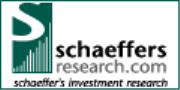 Monday Morning Outlook Podcast from Schaeffer's Investment Research