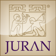 Juran Institute Podcasts